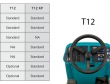 t12 and t12-xp comparison chart